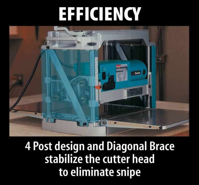 Makita-2012NB-Efficiency